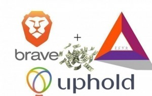 Everything You Need To Understand About Brave Browser And Brave Publisher Application